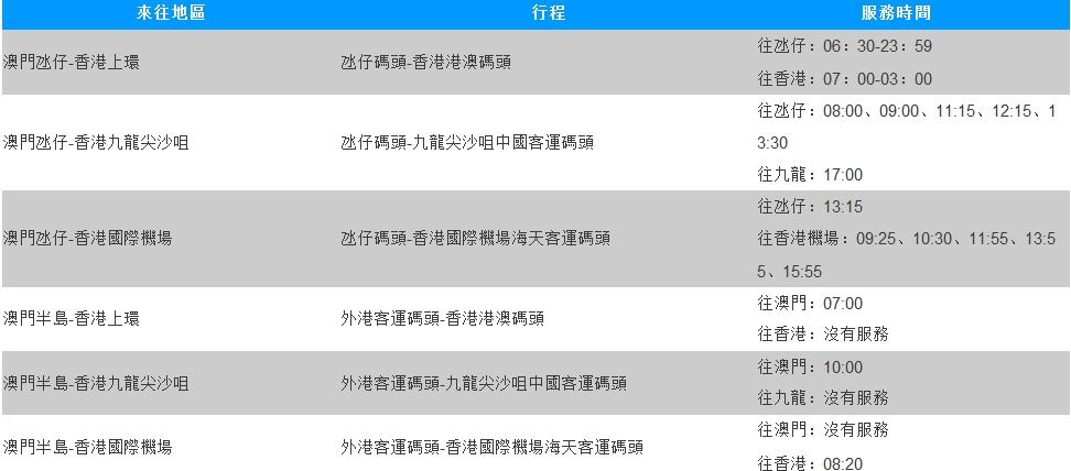 香港澳門金光飛航時間表 香港澳門金光飛航船期 金光飛航時間表 金光飛航時間表2014