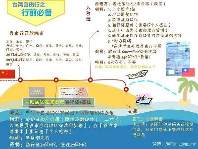 小女子窮遊台灣自由行,巨多圖片+感想